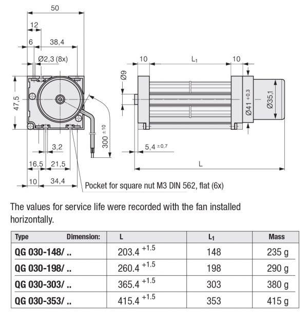 Вентилятор тангенциальный DC, QG 030-303/12